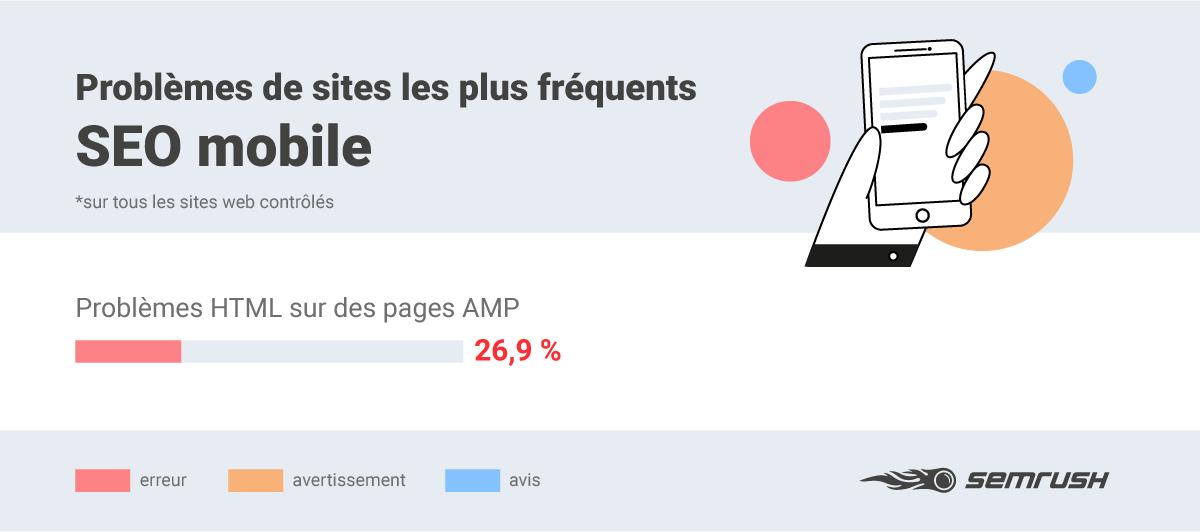 27 erreurs SEO : Problèmes liés auxAMP (Accelerated Mobile Pages)